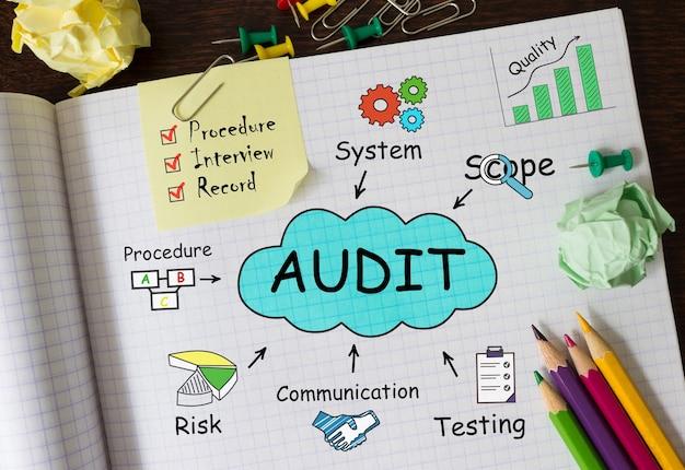 Notizbuch mit aufgaben und hinweisen zum audit, konzept Premium Fotos
