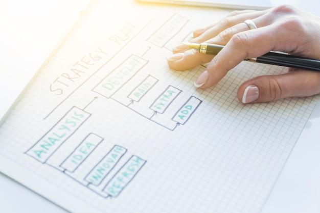 Planungsstrategie auf papier Kostenlose Fotos