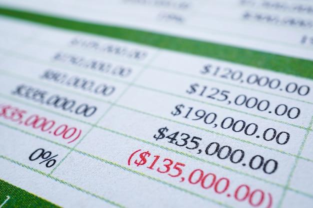 Tabellenkalkulationstabelle finanzentwicklung, konto, statistik investment analytic resera Premium Fotos