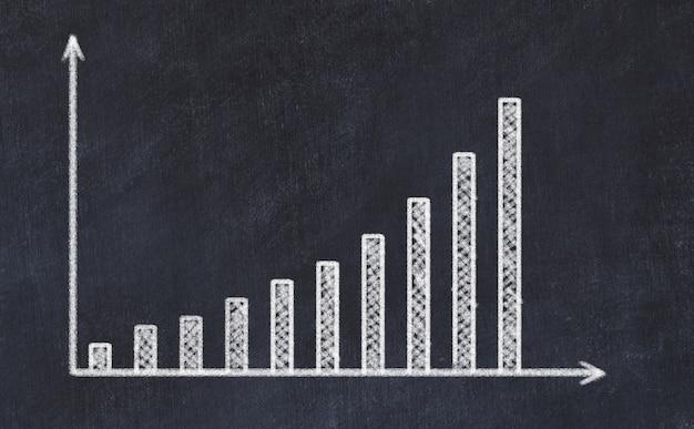 Tafelzeichnung des zunehmenden diagramms Premium Fotos