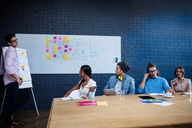 クリエイティブデザイナーのグループとのミーティングをリードするマネージャー Premium写真