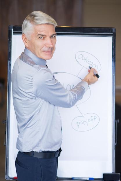 Старший эксперт диаграмма опираясь на флипчарту Бесплатные Фотографии
