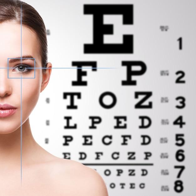 Женщина и глазная диаграмма Premium Фотографии
