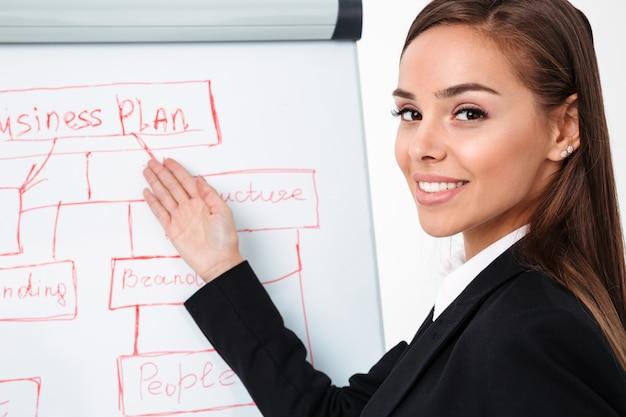 Жизнерадостная милая коммерсантка около бизнес-плана показывая его. Бесплатные Фотографии