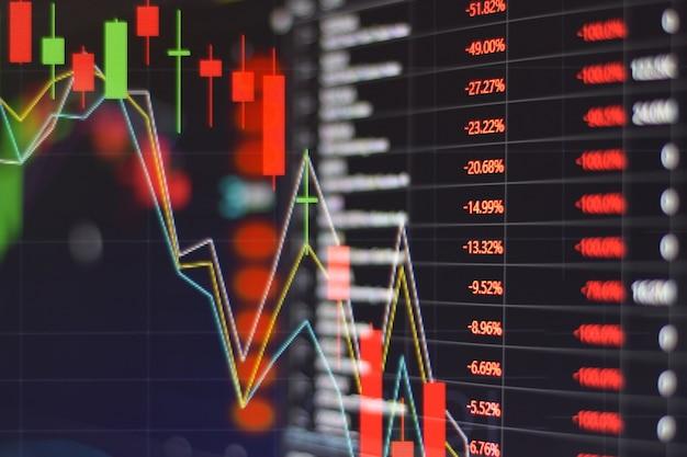 Красный график фондового рынка будет в минусе на мониторе графика инвестиций Premium Фотографии