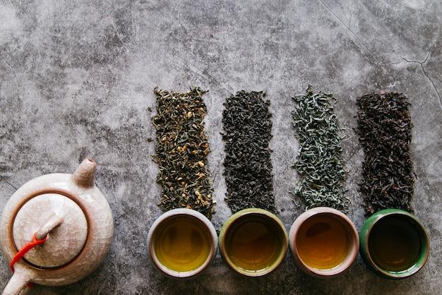 Традиционный чайник с сушеными травами и чашки на конкретном темном фоне Бесплатные Фотографии