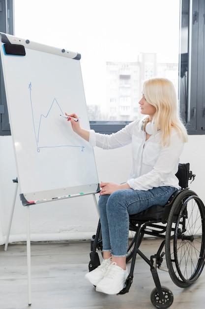 仕事でホワイトボードに書く車椅子の女性の側面図 無料写真