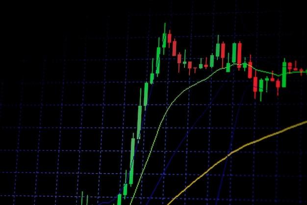 График графиков свечей с индикатором цены на экране биржевого рынка Premium Фотографии