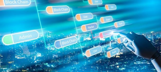 ロボットアンドロイドハンドタッチスクリーンブロックチェーンネットワーク。ウイルスからの保護スパム対策ハッキングボット保護をハッキングする。 Premium写真
