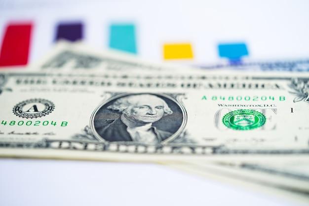 グラフグラフ背景紙の上の米ドルとユーロ紙幣のお金。 Premium写真