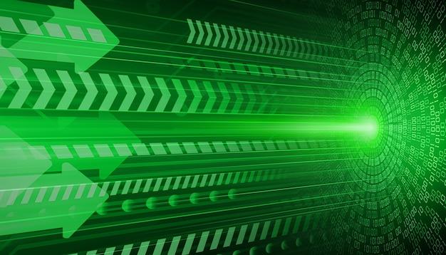 Зеленый глаз кибер цепи будущей технологии концепции фон Premium Фотографии