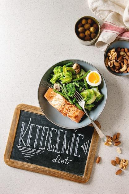 ケトジェニックダイエットディナー Premium写真