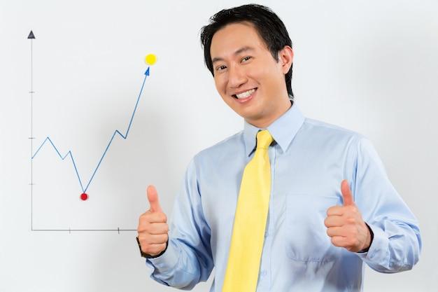 利益予測を提示する中国のビジネスマネージャー Premium写真
