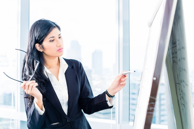Asian business woman drawing on flipchart Premium Photo