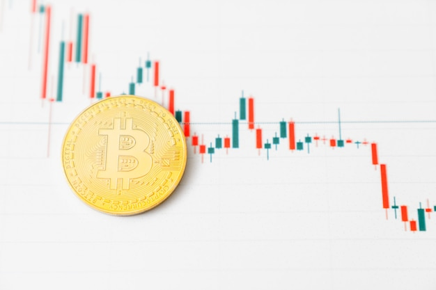 How to know about the Bitcoin price?