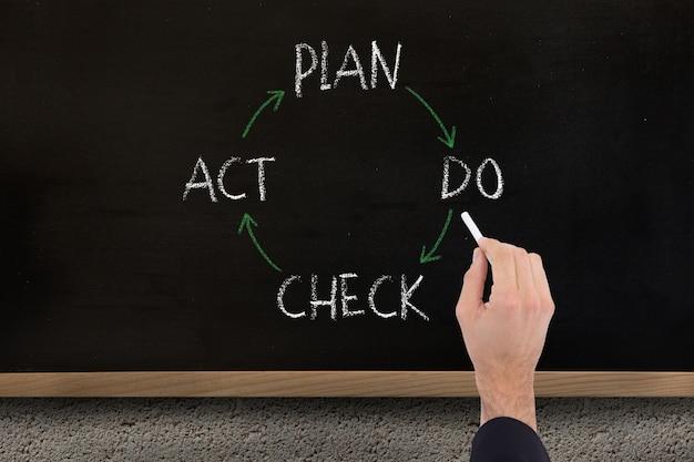 Blackboard with a circular plan drawn Free Photo