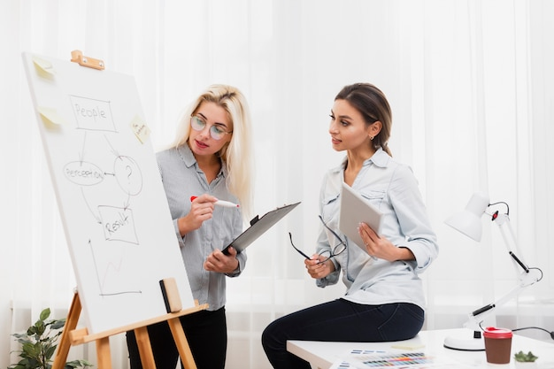 Business women looking on a diagram Free Photo
