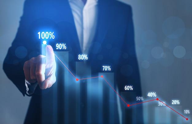 ビジネスマンを指す矢印グラフの成長計画と100での割合を増やします。 Premium写真