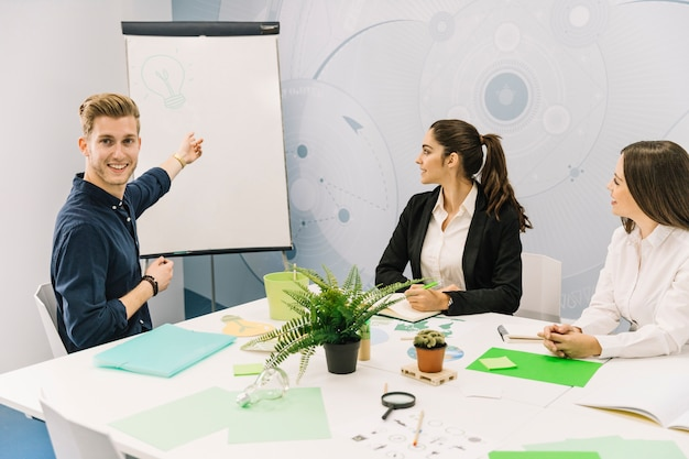 Businessman showing light bulb to his partners on flipchart Free Photo
