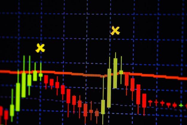 Candle stick graph chart with indicator showing bullish point or bearish point Premium Photo