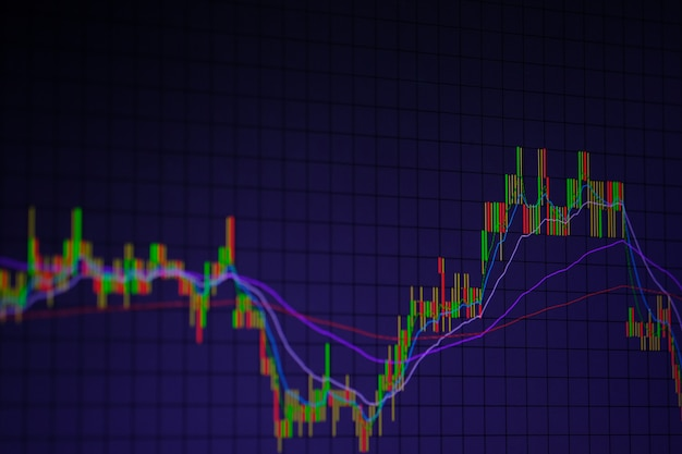 Candle stick graph chart with indicator on stock market screen Premium Photo