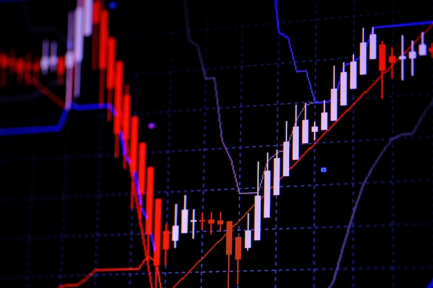 Candle stick graph chart with indicator Premium Photo