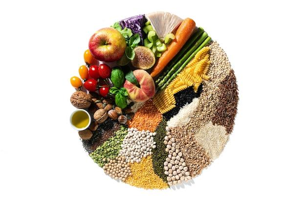 基本的なビーガンの食材と製品の輪。穀物、豆類、新鮮な野菜と果物、油、種子とナッツ。白で隔離されるバランスの取れた健康的な食事 Premium写真