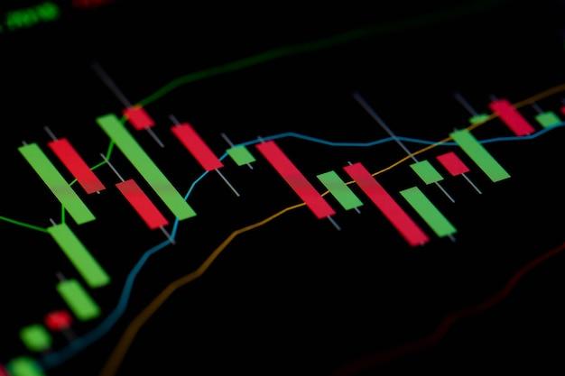 デジタル画面のクローズアップショットローソク足株式市場の変化とボラティリティ価格の利益または損失のチャート Premium写真