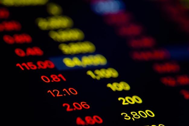 株式市場の変化とボラティリティ価格の利益または損失のデジタル画面データ値のクローズアップショット Premium写真