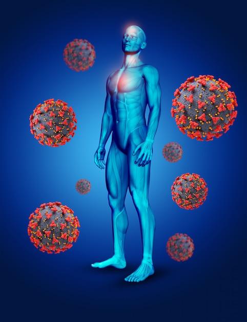 男性の図とcovid 19ウイルス細胞の3 d医療イラスト 無料写真