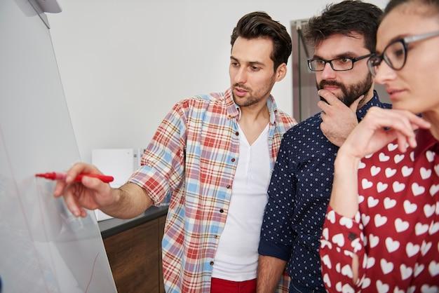 Collaboratori che lavorano sulla strategia aziendale Foto Gratuite