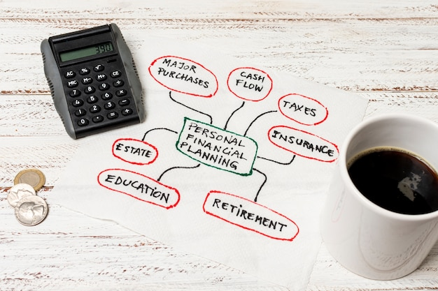 Cup of coffee and personal planning finances Free Photo