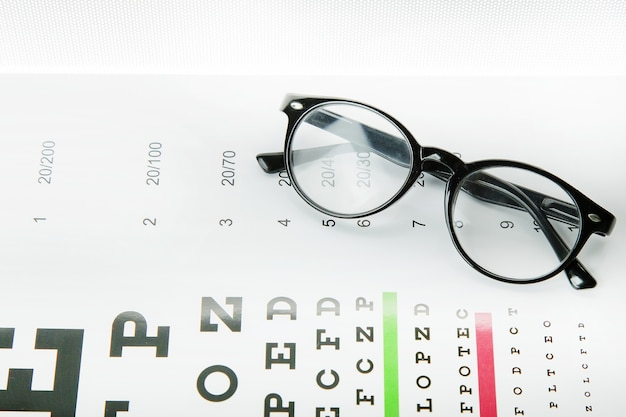The diagram of checking eyes glasses optometry medical background. Premium Photo