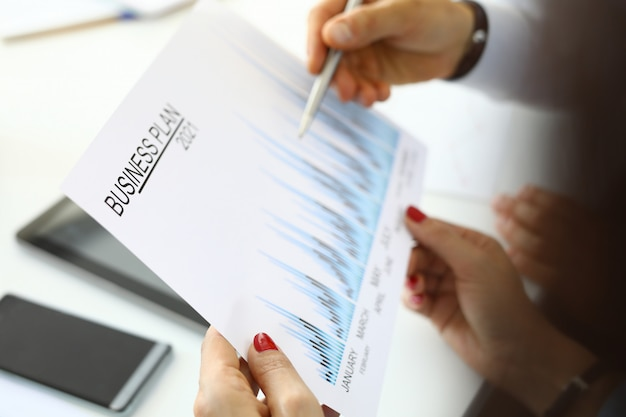 Составление и прогнозирование бизнес-плана Premium Фотографии