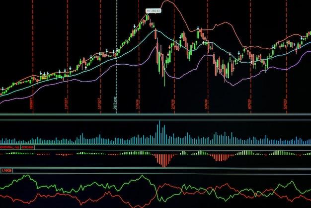 Финансовый бизнес фондовый рынок график диаграмма свеча монитора Premium Фотографии