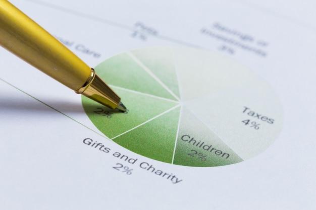 Financial graph and chart Premium Photo