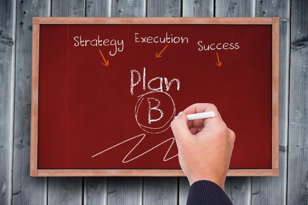 PLAN B empresarial