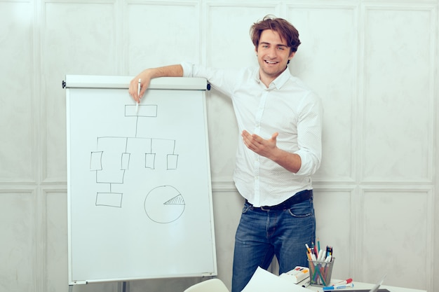 Man presenting by the flipchart Premium Photo