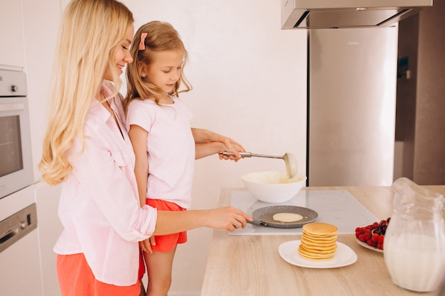 Mother and daughter baking pancakes Free Photo