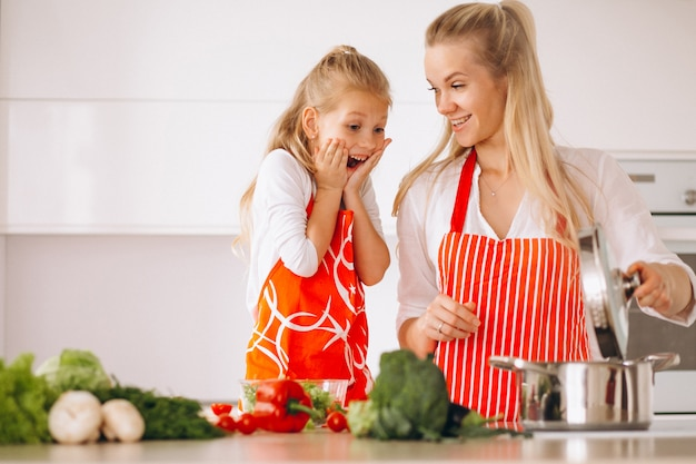Mother and daughter cooking at the kitchen Free Photo