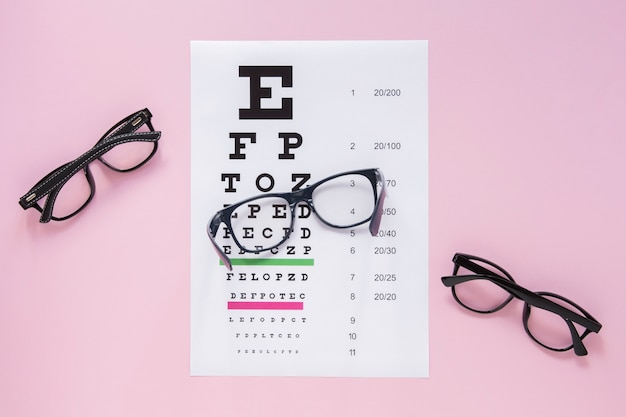 Pairs of glasses with alphabet table on pink background Free Photo