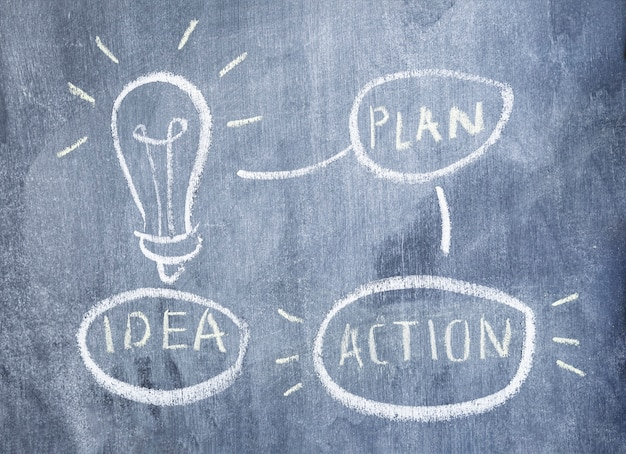 Planning idea with light bulb drawn with chalk on chalkboard Free Photo