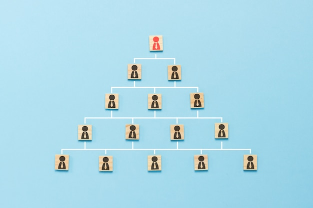 Pyramid of wooden plates with icons of people with ties on a blue background. concept of the corporation, scheme of the company, pyramid, corporate growth, promotion, dismissal. flat lay, top view. Premium Photo