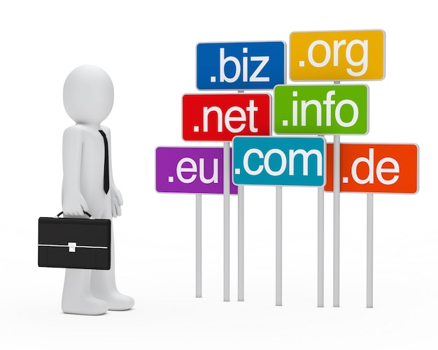 Different Types Of Domain Name