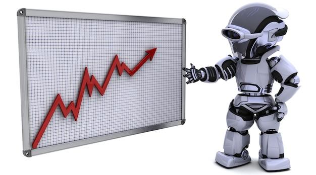 Robot showing good progress graph  Free Photo