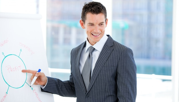self assured businessman pointing at a white board photo premium