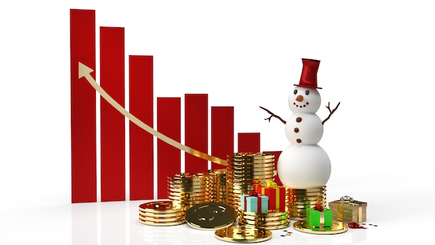 The snowman  gold coins and chart for business in christmas or new year 3d rendering Premium Photo