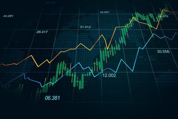 Forex market graph