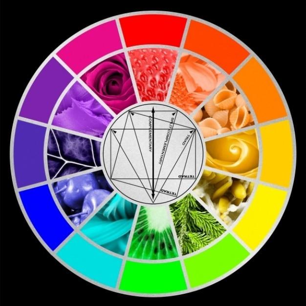 Stylized color wheel Free Photo
