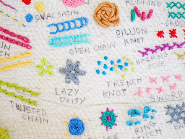 Types Of Embroidery Photo Premium Download